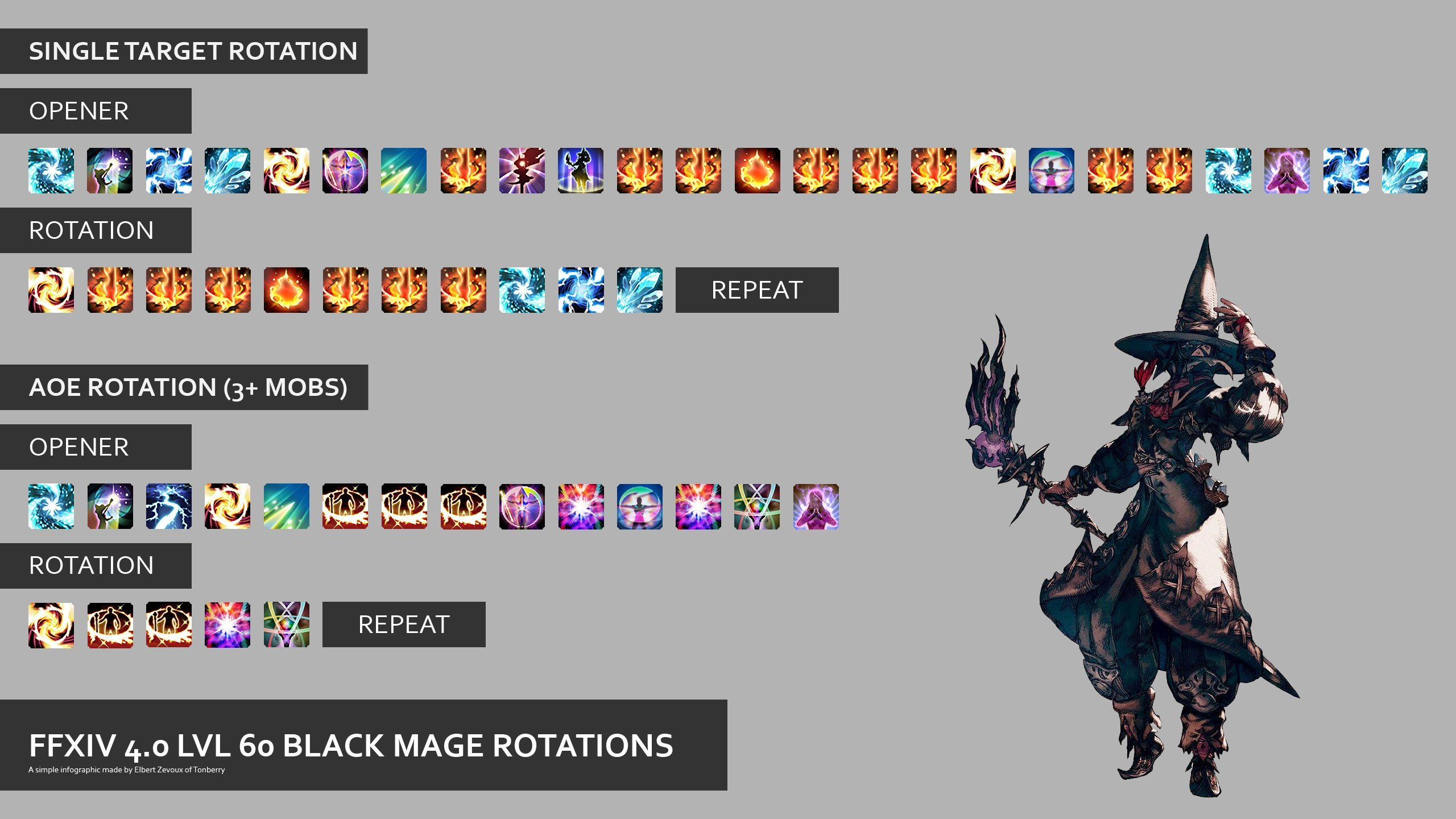 FFXIV: Stormblood - Black Mage Rotation Guide - GameRevolution