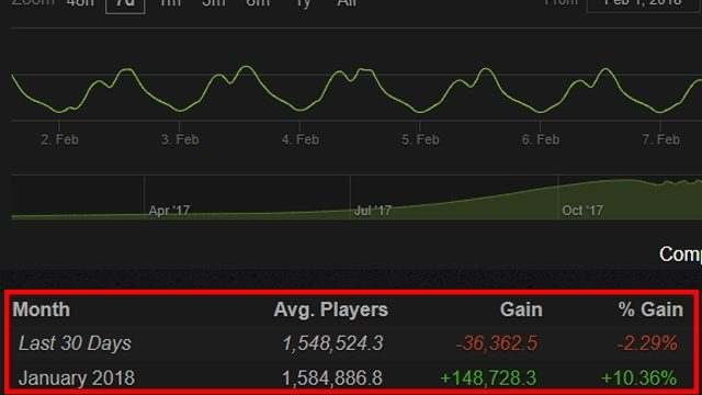 PUBG Player Count