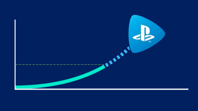 number of PlayStation Now subscribers