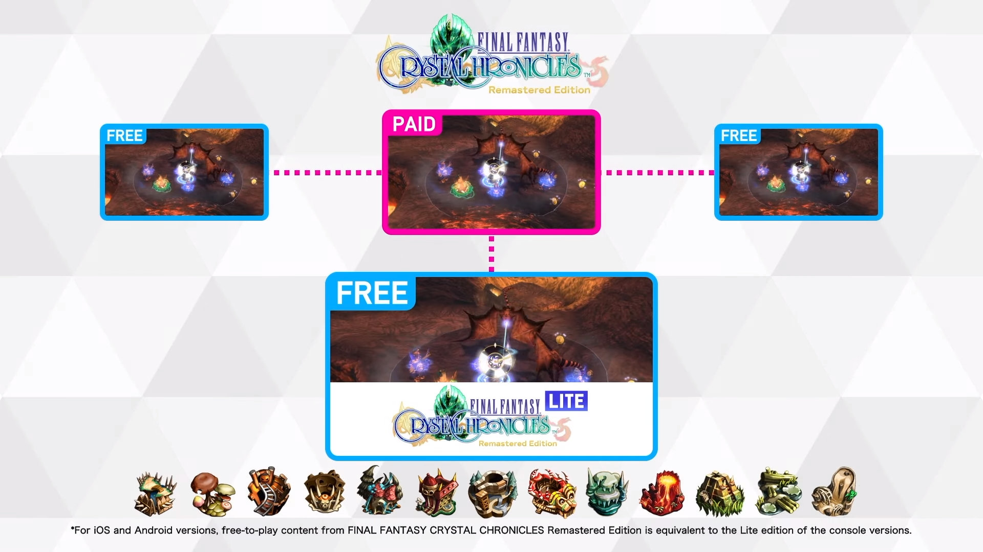 Final Fantasy Crystal Chronicles Remastered Edition Lite paid free