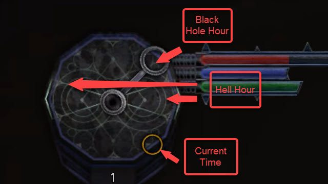 Hellpoint How the Black Hole Clock Works