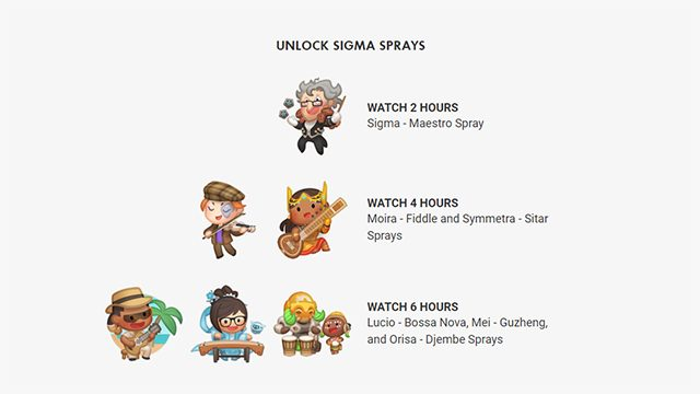 Overwatch 2.93 Update Patch Notes | Sigma's Maestro Challenge