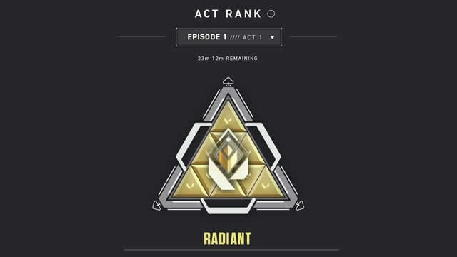 Valorant How Act Rank Badge works