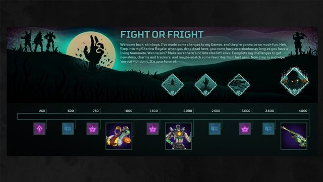 Apex Legends Fight or Fright 2020 prize track