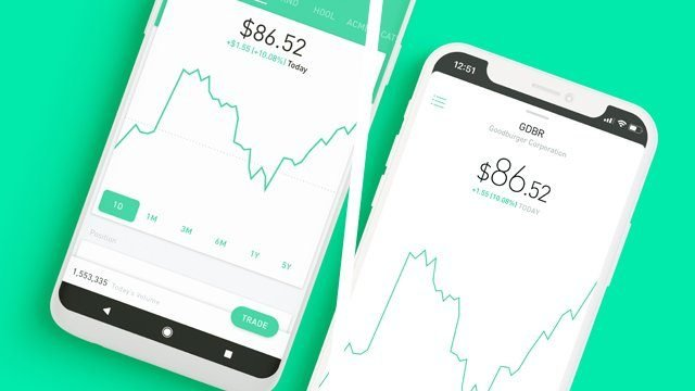 Does Robinhood let you buy and sell on the weekend