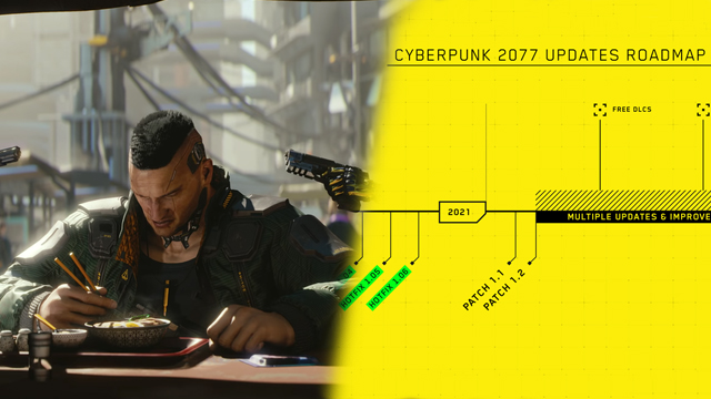 Cyberpunk 2077 paid DLC likely delayed until at least 2022