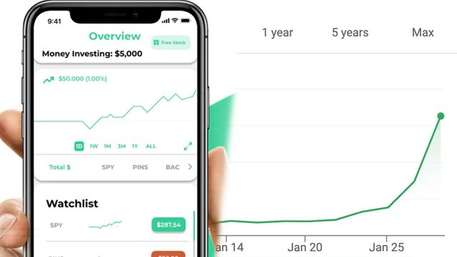 robinhood approval approved