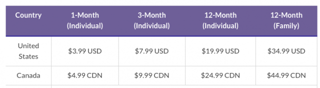 Nintendo Switch Online Pricing Table