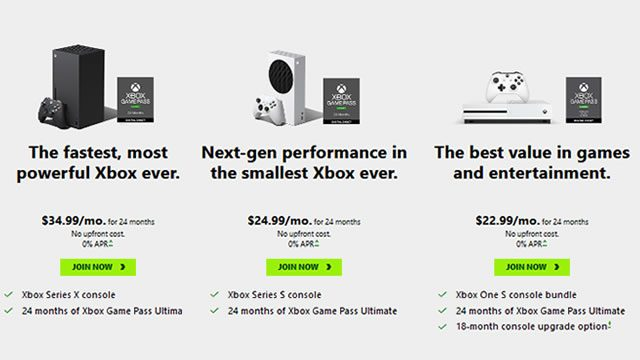 How much does Xbox All Access cost?