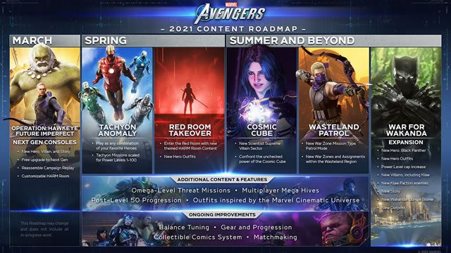 Marvel's Avengers 2021 roadmap - planned expansions and content