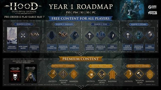 Hood Outlaws and Legends 2021 roadmap