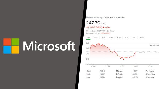 Why is Microsoft stock going down in 2021